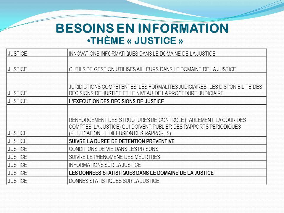 BESOINS EN INFORMATION THÈME « JUSTICE » JUSTICEINNOVATIONS INFORMATIQUES DANS LE DOMAINE DE LA JUSTICE JUSTICEOUTILS DE GESTION UTILISES AILLEURS DAN