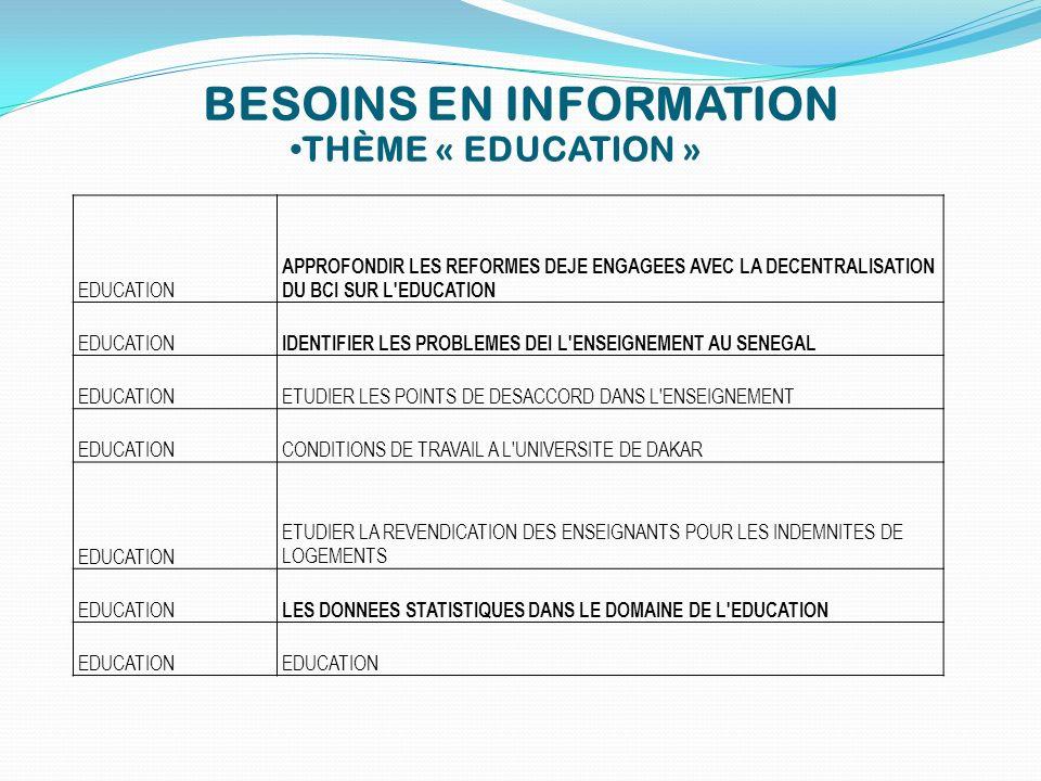 BESOINS EN INFORMATION THÈME « EDUCATION » EDUCATION APPROFONDIR LES REFORMES DEJE ENGAGEES AVEC LA DECENTRALISATION DU BCI SUR L'EDUCATION EDUCATION