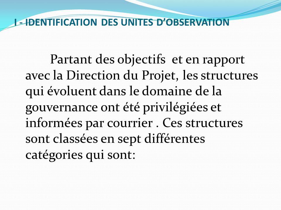 I - IDENTIFICATION DES UNITES DOBSERVATION Partant des objectifs et en rapport avec la Direction du Projet, les structures qui évoluent dans le domain
