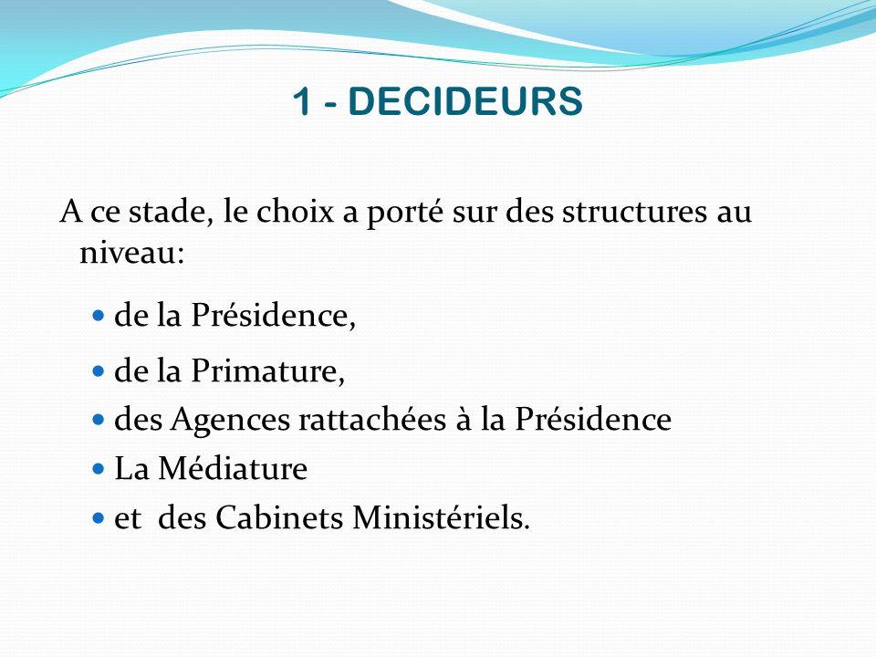 2 - TECHNIQUES Ce sont des structures évoluant en général sous la tutelle des Cabinets Ministériels : Les Directions Nationales Les Projets et Programmes Les Agences.
