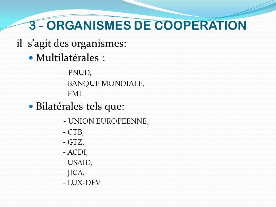3 - ORGANISMES DE COOPERATION il sagit des organismes: Multilatérales : - PNUD, - BANQUE MONDIALE, - FMI Bilatérales tels que: - UNION EUROPEENNE, - C