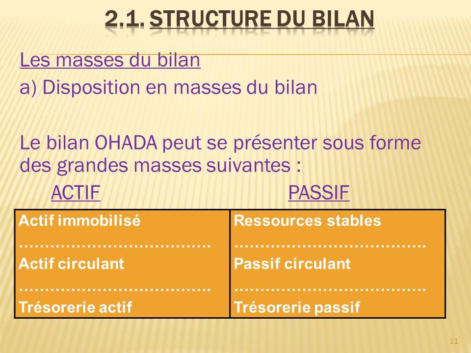 Les masses du bilan a) Disposition en masses du bilan Le bilan OHADA peut se présenter sous forme des grandes masses suivantes : ACTIF PASSIF Actif im