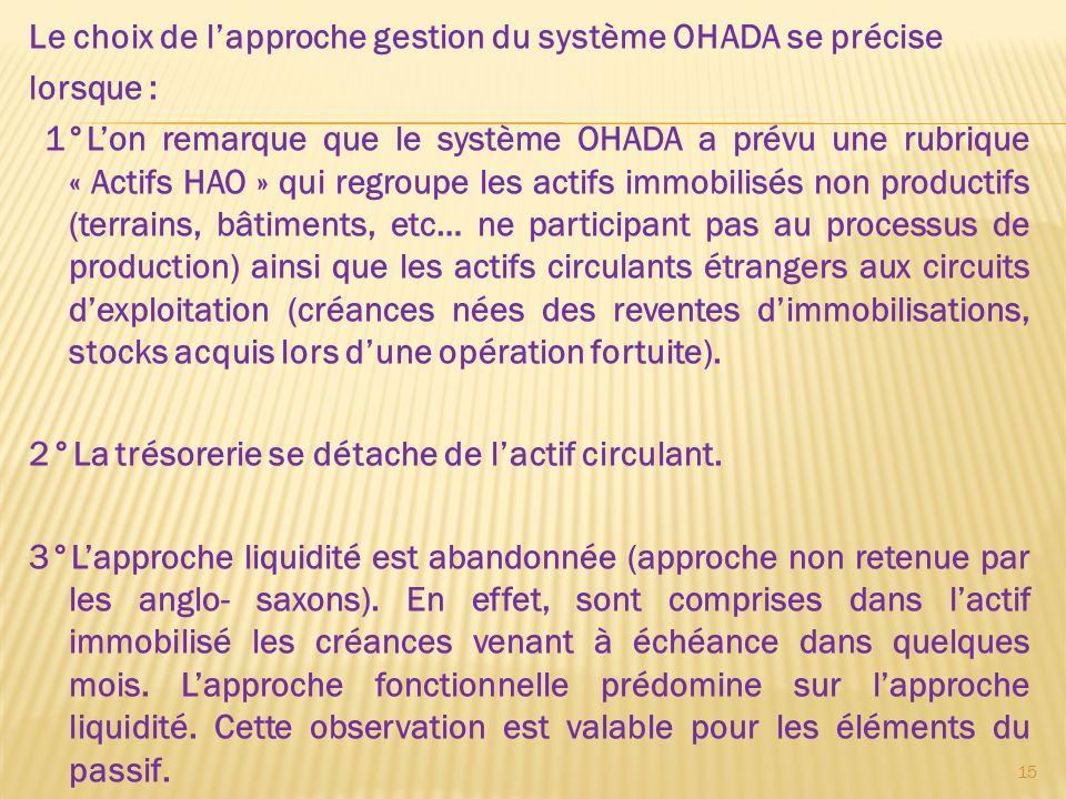 Le choix de lapproche gestion du système OHADA se précise lorsque : 1°Lon remarque que le système OHADA a prévu une rubrique « Actifs HAO » qui regrou