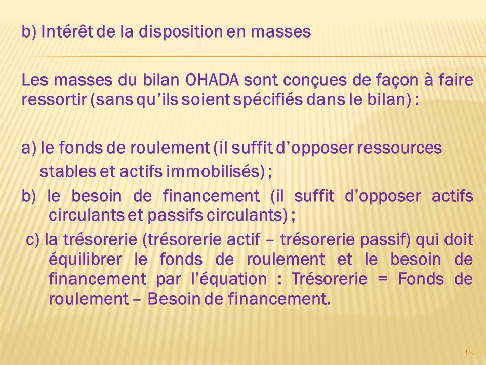 b) Intérêt de la disposition en masses Les masses du bilan OHADA sont conçues de façon à faire ressortir (sans quils soient spécifiés dans le bilan) :