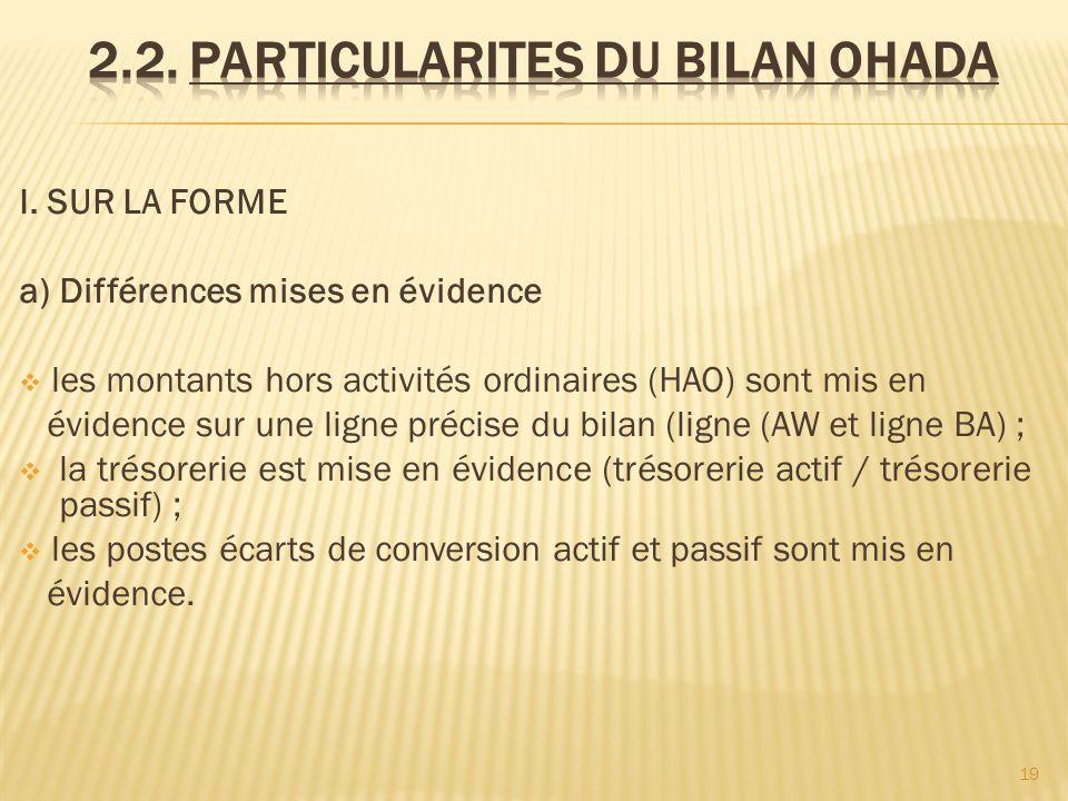 I. SUR LA FORME a) Différences mises en évidence les montants hors activités ordinaires (HAO) sont mis en évidence sur une ligne précise du bilan (lig