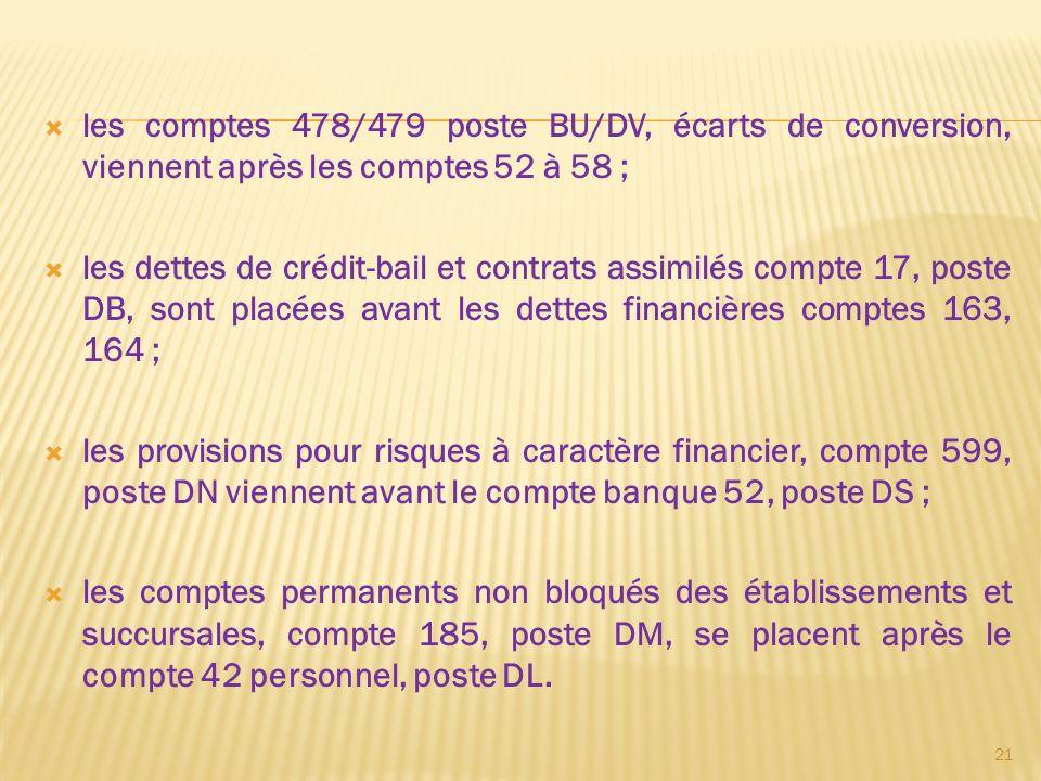 les comptes 478/479 poste BU/DV, écarts de conversion, viennent après les comptes 52 à 58 ; les dettes de crédit-bail et contrats assimilés compte 17,