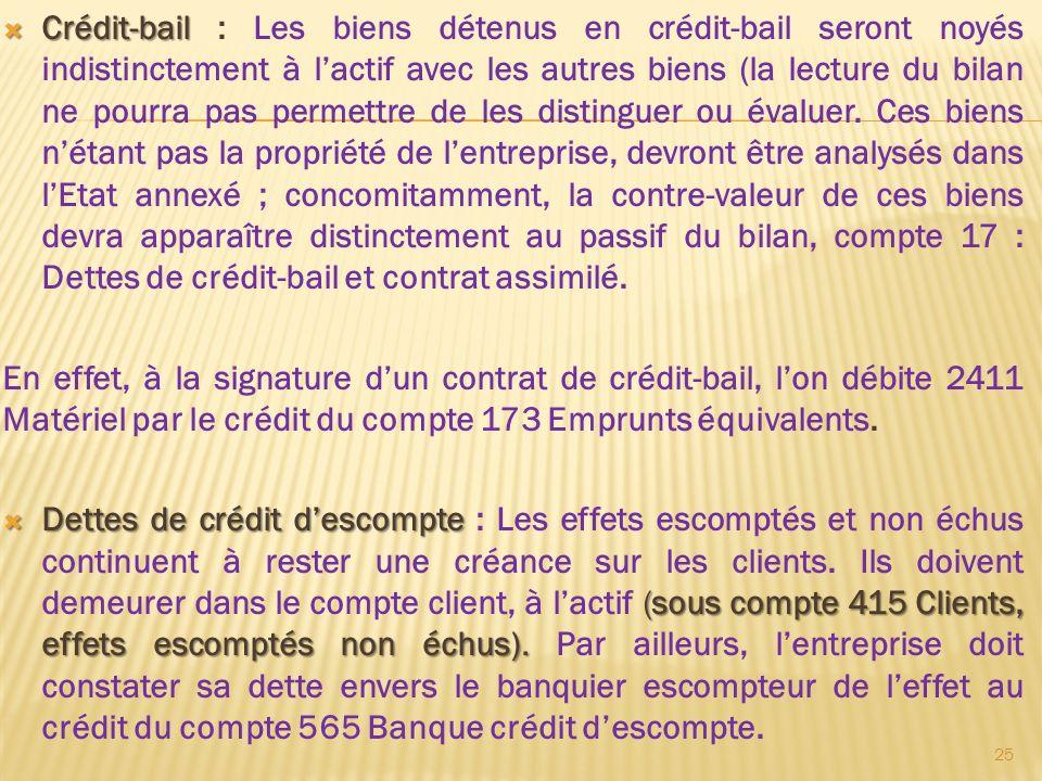 Crédit-bail Crédit-bail : Les biens détenus en crédit-bail seront noyés indistinctement à lactif avec les autres biens (la lecture du bilan ne pourra