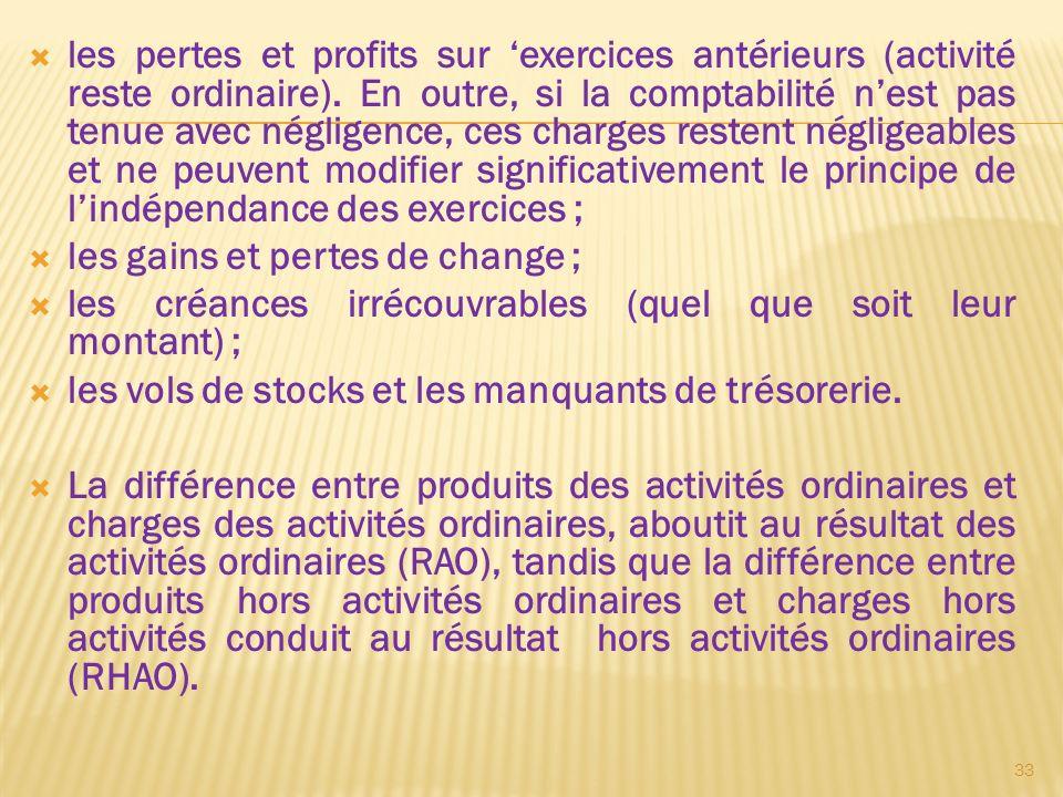 La somme RHAO + RAO donne le résultat net comme lindique le montant le schéma ci- dessous : PRODUITS DES ACTIVITES - CHARGES DES ACTIVITES = RESULTATS DES ACTIVITES ORDINAIRES ORDINAIRES ORDINAIRES + + + PRODUITS HAO - CHARGES HAO = RESULTAT HAO TOTAL DES PRODUITS - TOTAL DES CHARGES = RESULTAT NET 34