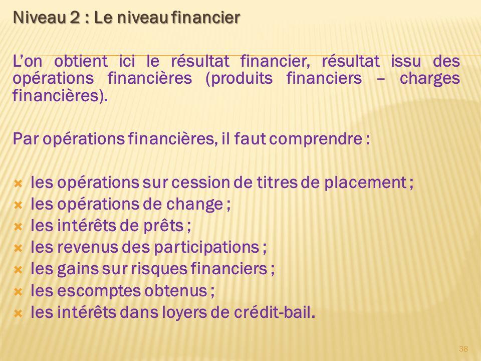 Niveau 2 : Le niveau financier Lon obtient ici le résultat financier, résultat issu des opérations financières (produits financiers – charges financiè