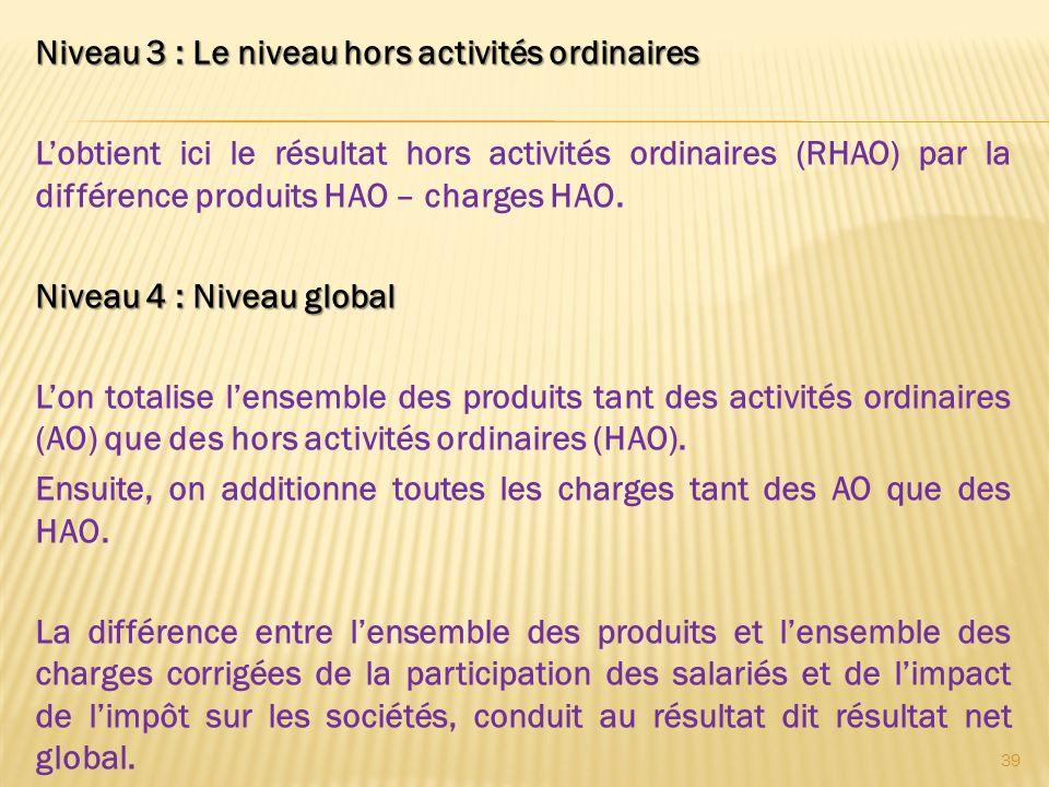Niveau 3 : Le niveau hors activités ordinaires Lobtient ici le résultat hors activités ordinaires (RHAO) par la différence produits HAO – charges HAO.