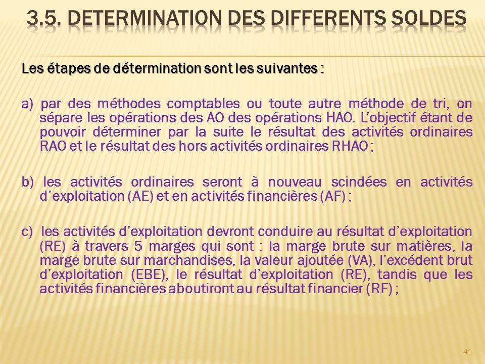 Les étapes de détermination sont les suivantes : a) par des méthodes comptables ou toute autre méthode de tri, on sépare les opérations des AO des opé
