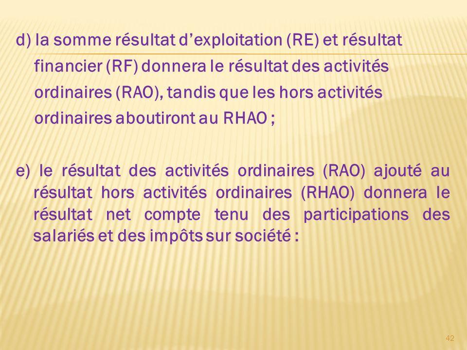 d) la somme résultat dexploitation (RE) et résultat financier (RF) donnera le résultat des activités ordinaires (RAO), tandis que les hors activités o