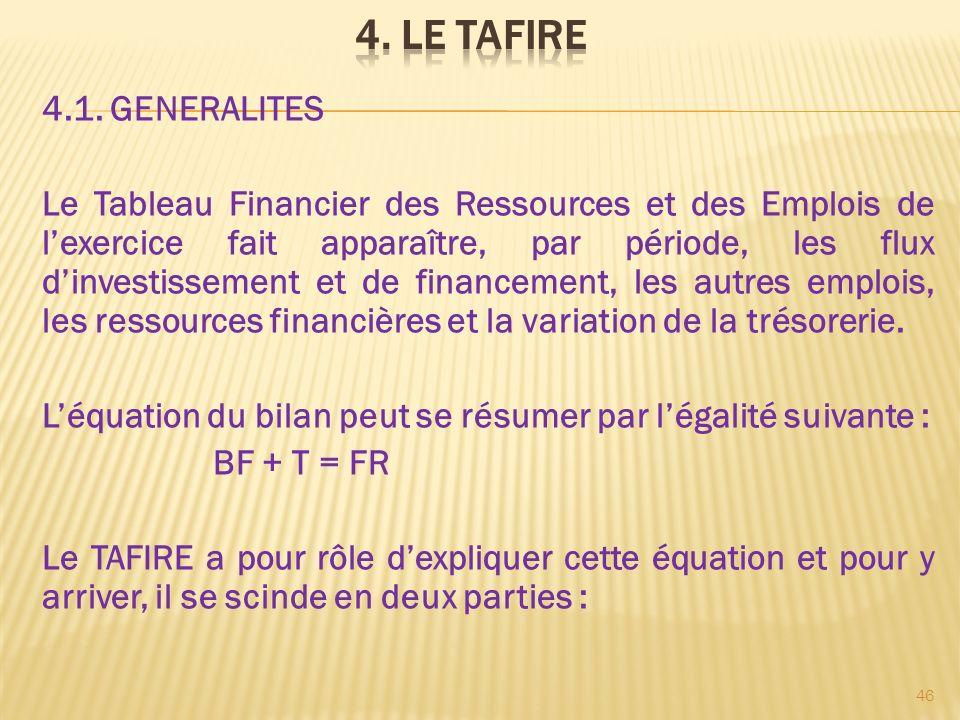 Son but : expliquer BF + T, donc le bas du bilan préparer la 2 ème partie du TAFIRE Cette première partie aboutit au calcul des quatre soldes successifs que sont : - la CAFG (Capacité dAuto Financement Global) ; - lAF (lAuto Financement) ; - la variation du BF ; - lETE (lExcédent de Trésorerie dExploitation).