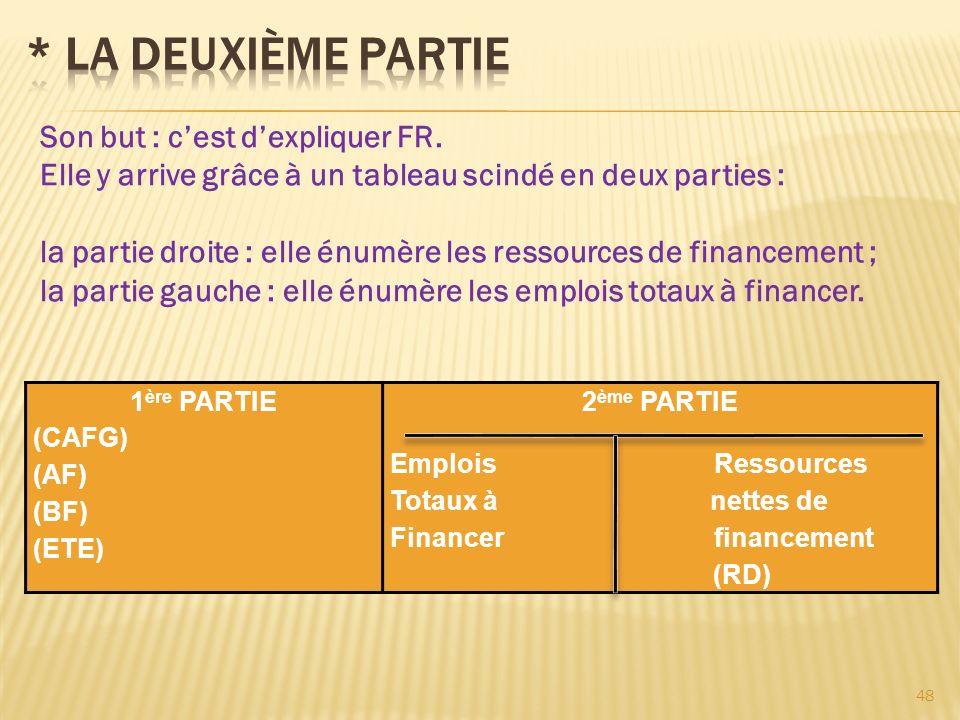 1 ère PARTIE (CAFG) (AF) (BF) (ETE) 2 ème PARTIE Emplois Ressources Totaux à nettes de Financer financement (RD) 48 Son but : cest dexpliquer FR. Elle