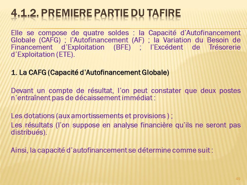 Elle se compose de quatre soldes : la Capacité dAutofinancement Globale (CAFG) ; lAutofinancement (AF) ; la Variation du Besoin de Financement dExploi