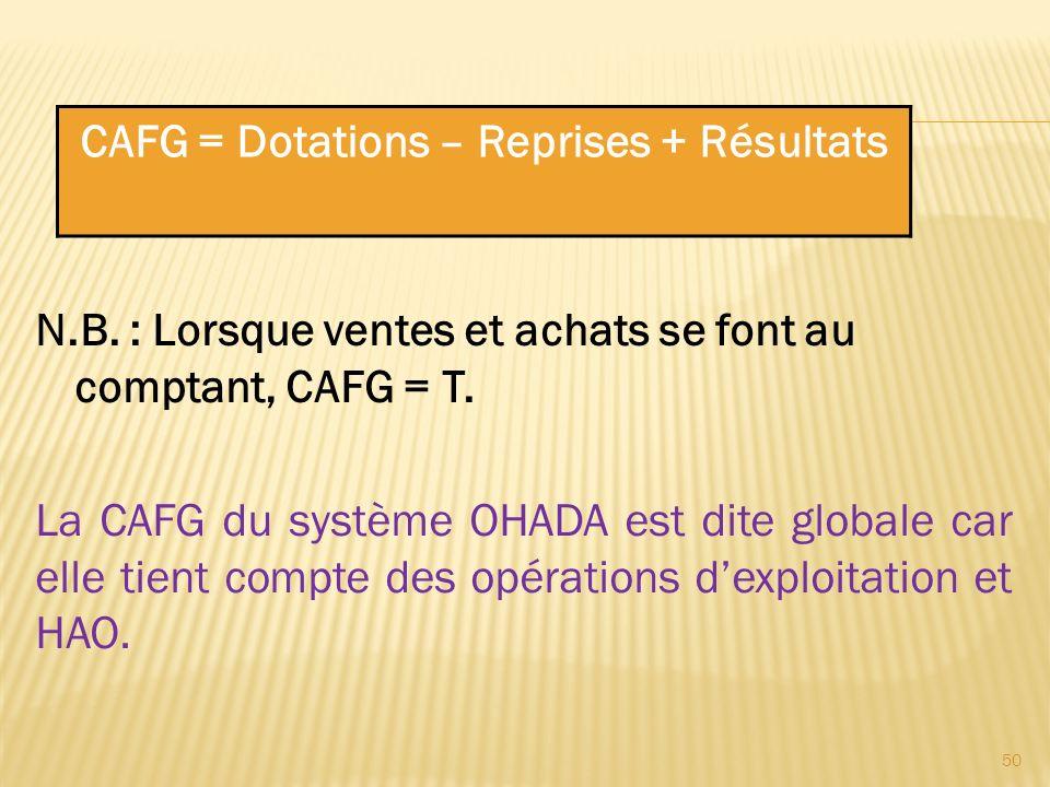 N.B. : Lorsque ventes et achats se font au comptant, CAFG = T. La CAFG du système OHADA est dite globale car elle tient compte des opérations dexploit