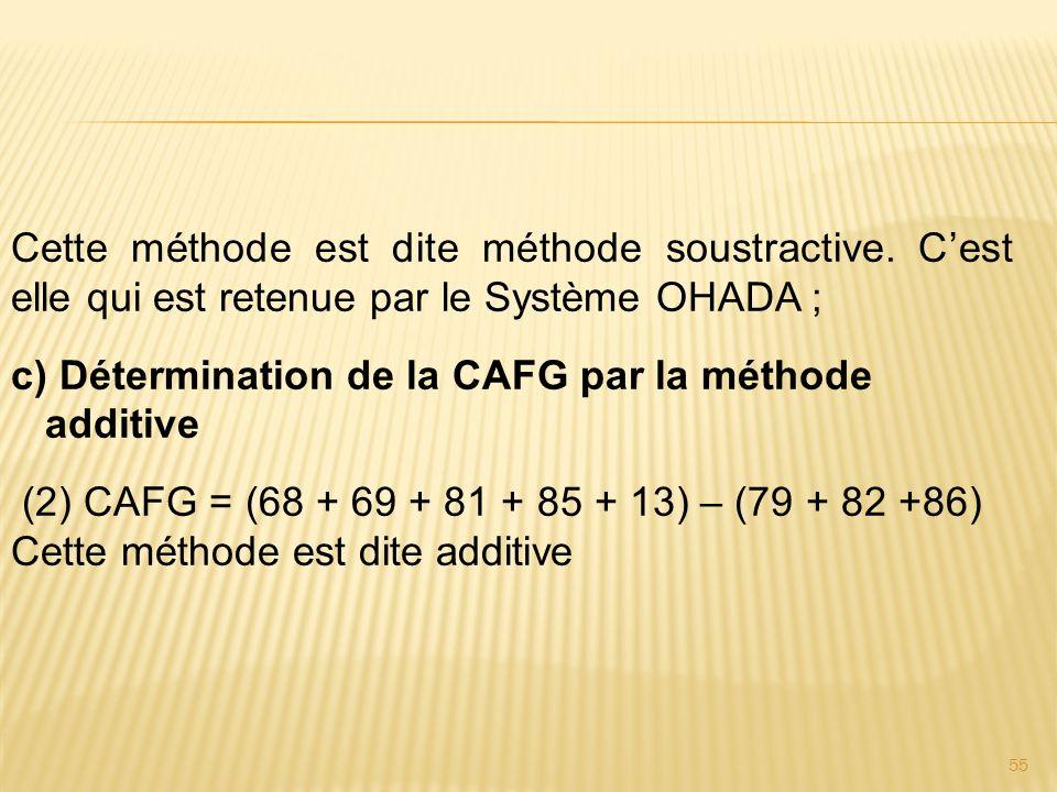 Cette méthode est dite méthode soustractive. Cest elle qui est retenue par le Système OHADA ; c) Détermination de la CAFG par la méthode additive (2)