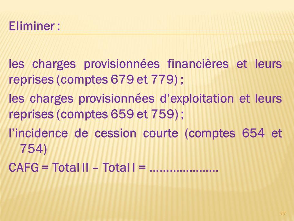 Eliminer : les charges provisionnées financières et leurs reprises (comptes 679 et 779) ; les charges provisionnées dexploitation et leurs reprises (c