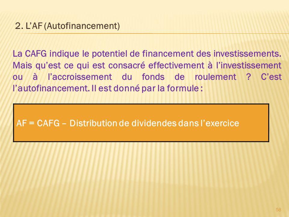 2. LAF (Autofinancement) La CAFG indique le potentiel de financement des investissements. Mais quest ce qui est consacré effectivement à linvestisseme