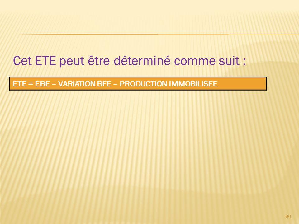 Cet ETE peut être déterminé comme suit : ETE = EBE – VARIATION BFE – PRODUCTION IMMOBILISEE 60