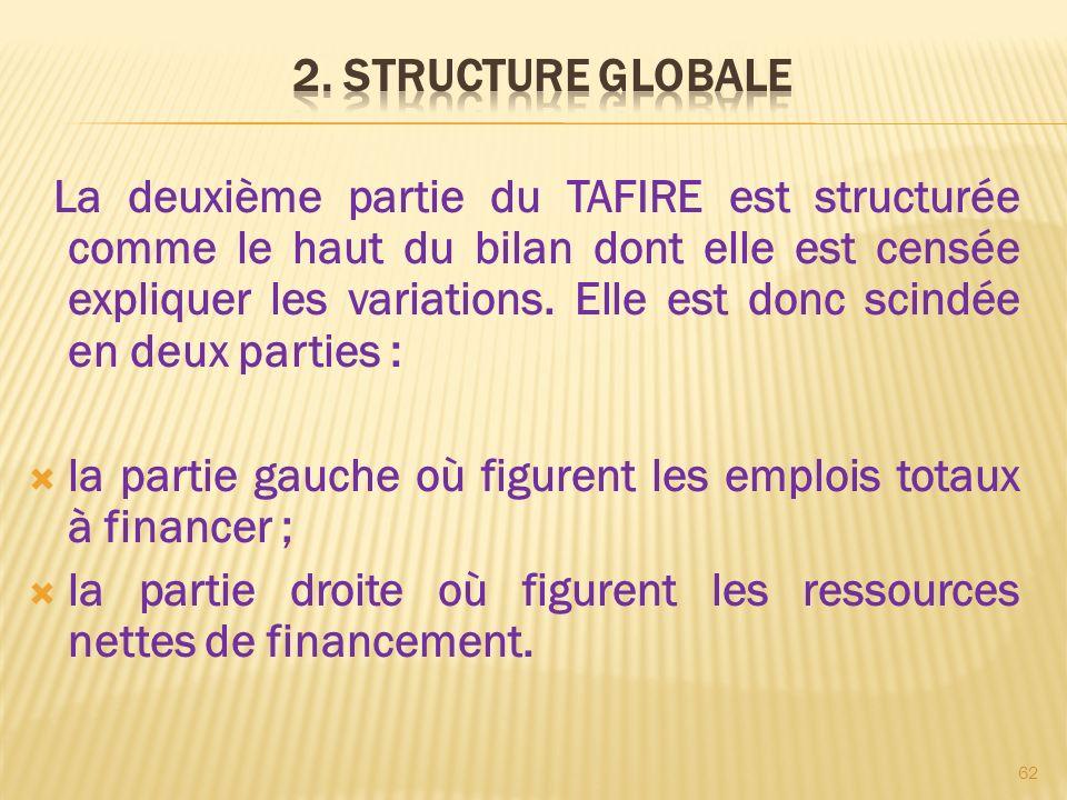 La deuxième partie du TAFIRE est structurée comme le haut du bilan dont elle est censée expliquer les variations. Elle est donc scindée en deux partie