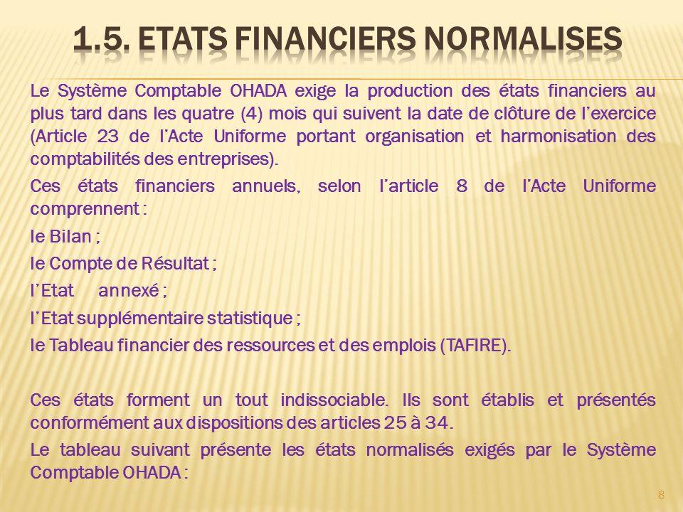 Le Système Comptable OHADA exige la production des états financiers au plus tard dans les quatre (4) mois qui suivent la date de clôture de lexercice
