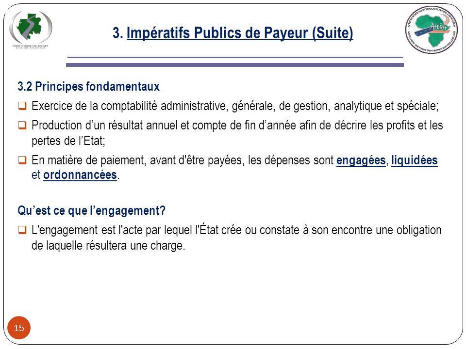 3.Impératifs Publics de Payeur (Suite) 14 Quels sont les enjeux de la Comptabilité Publique.