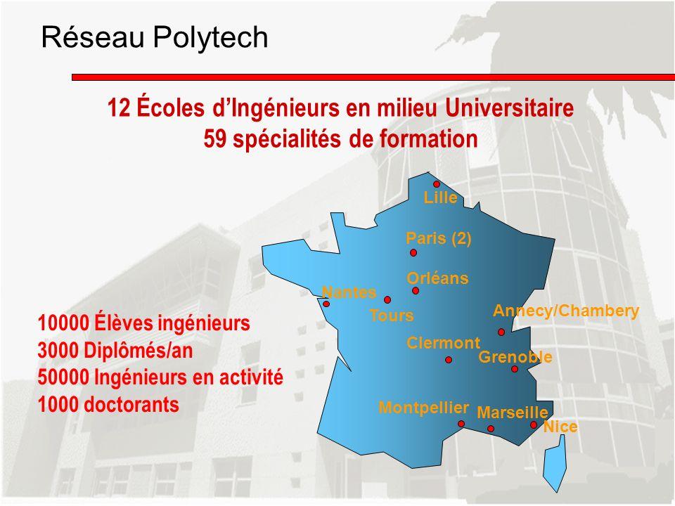 Réseau Polytech 12 Écoles dIngénieurs en milieu Universitaire 59 spécialités de formation 10000 Élèves ingénieurs 3000 Diplômés/an 50000 Ingénieurs en