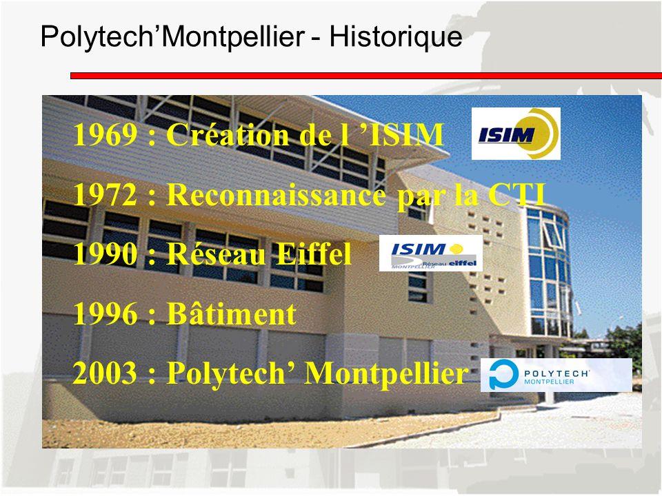 PolytechMontpellier - Historique 1969 : Création de l ISIM 1972 : Reconnaissance par la CTI 1990 : Réseau Eiffel 1996 : Bâtiment 2003 : Polytech Montp