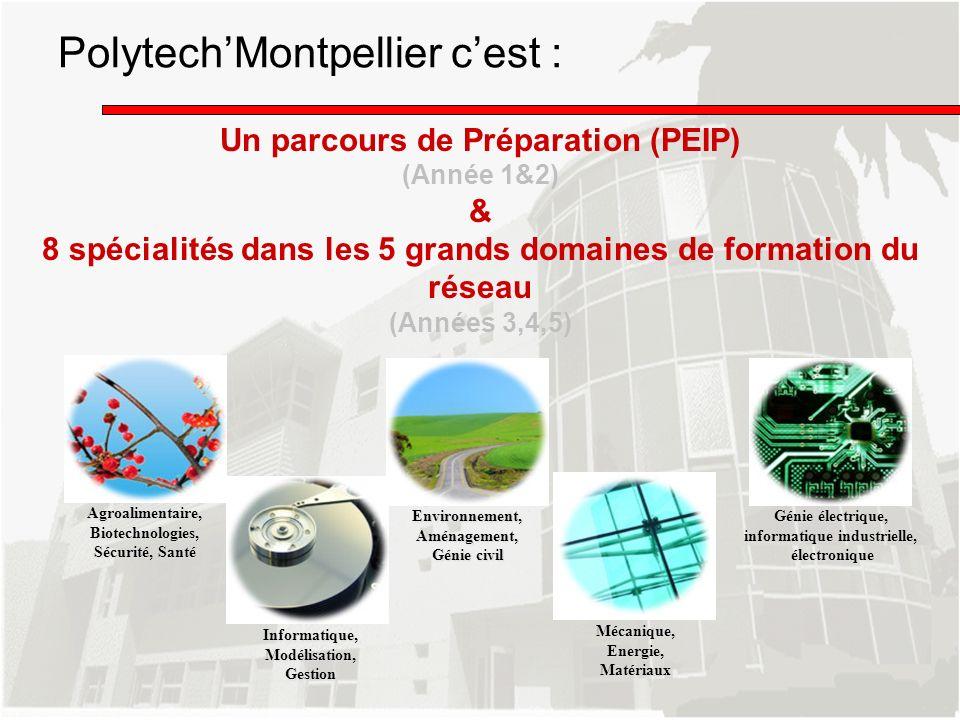 PolytechMontpellier cest : Un parcours de Préparation (PEIP) (Année 1&2) & 8 spécialités dans les 5 grands domaines de formation du réseau (Années 3,4
