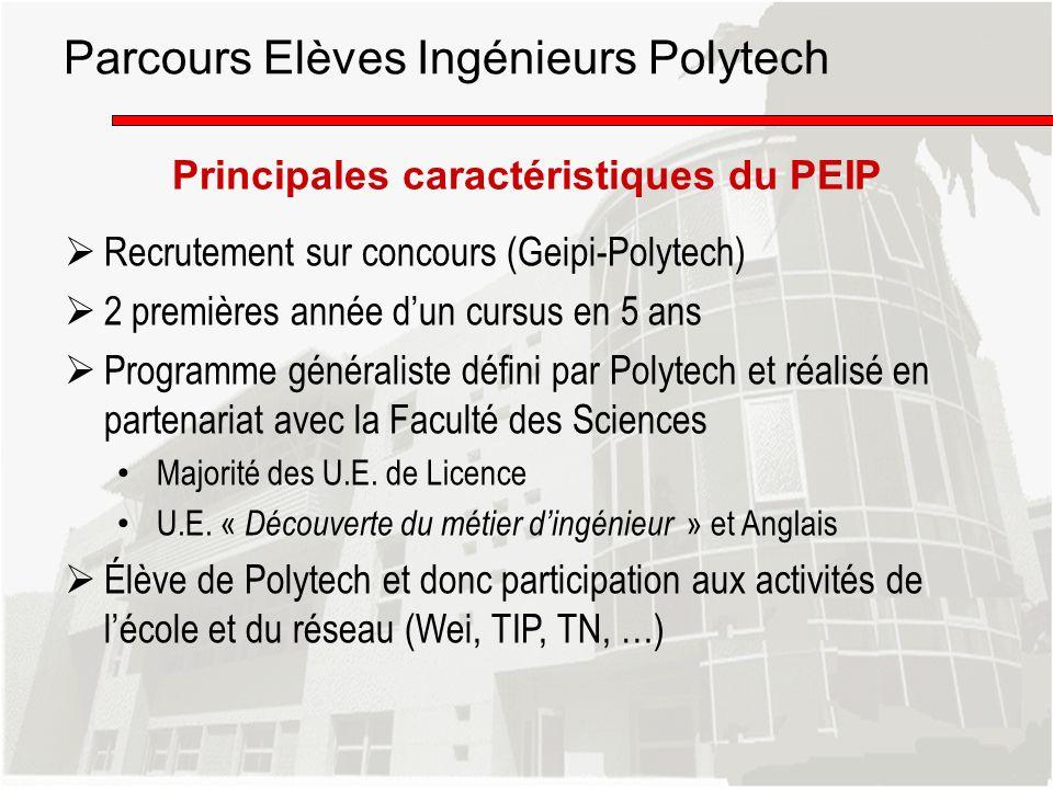 Recrutement sur concours (Geipi-Polytech) 2 premières année dun cursus en 5 ans Programme généraliste défini par Polytech et réalisé en partenariat av