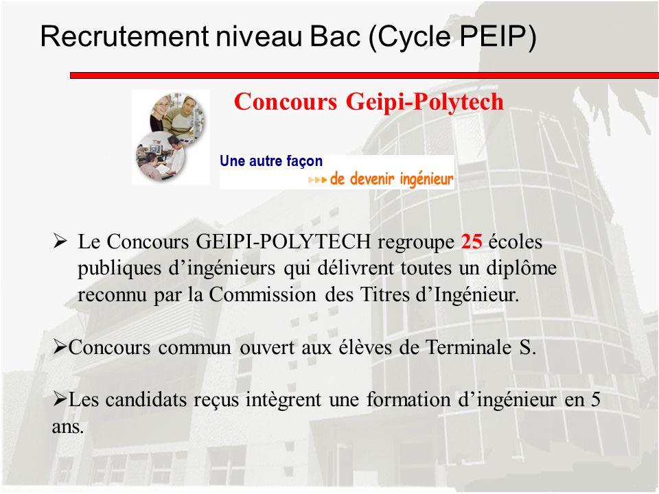 Recrutement niveau Bac (Cycle PEIP) Le Concours GEIPI-POLYTECH regroupe 25 écoles publiques dingénieurs qui délivrent toutes un diplôme reconnu par la