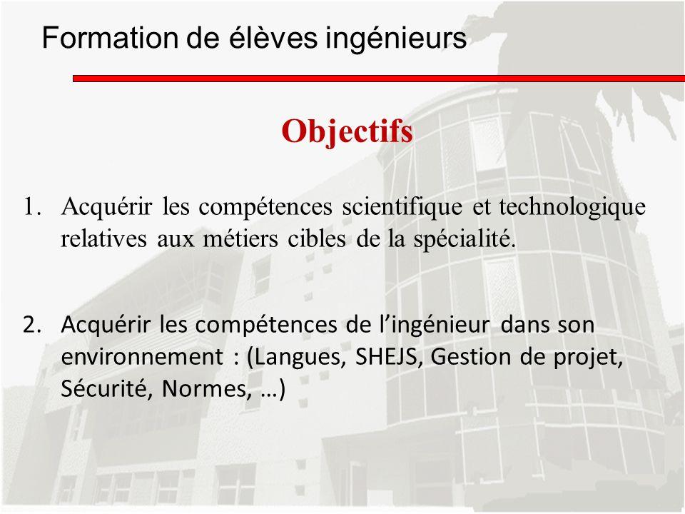 Formation de élèves ingénieurs 1.Acquérir les compétences scientifique et technologique relatives aux métiers cibles de la spécialité.Acquérir les com