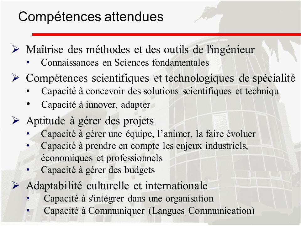 Maîtrise des méthodes et des outils de l'ingénieur Connaissances en Sciences fondamentales Compétences scientifiques et technologiques de spécialité C