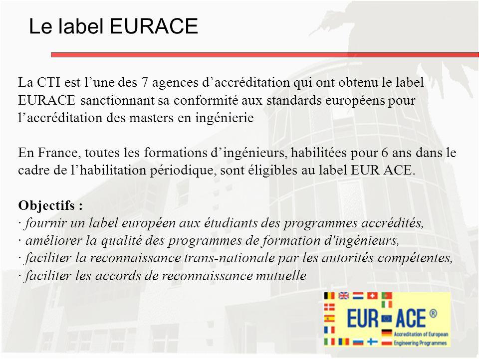 La CTI est lune des 7 agences daccréditation qui ont obtenu le label EURACE sanctionnant sa conformité aux standards européens pour laccréditation des