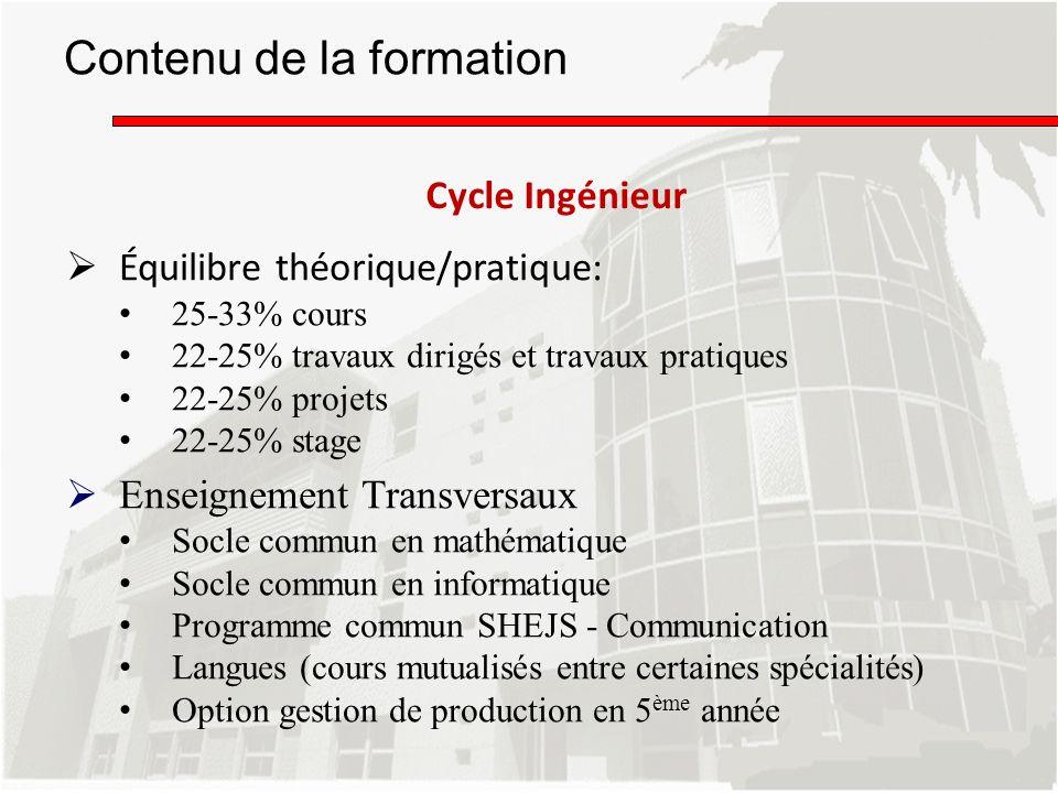 Équilibre théorique/pratique: 25-33% cours 22-25% travaux dirigés et travaux pratiques 22-25% projets 22-25% stage Enseignement Transversaux Socle com