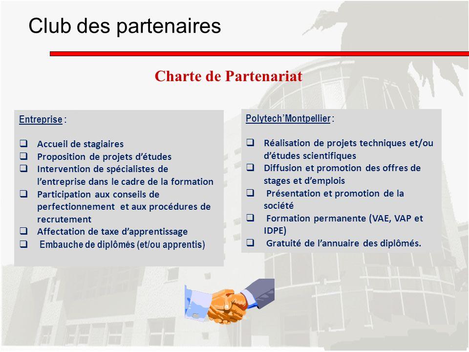 Club des partenaires Entreprise : Accueil de stagiaires Proposition de projets détudes Intervention de spécialistes de lentreprise dans le cadre de la