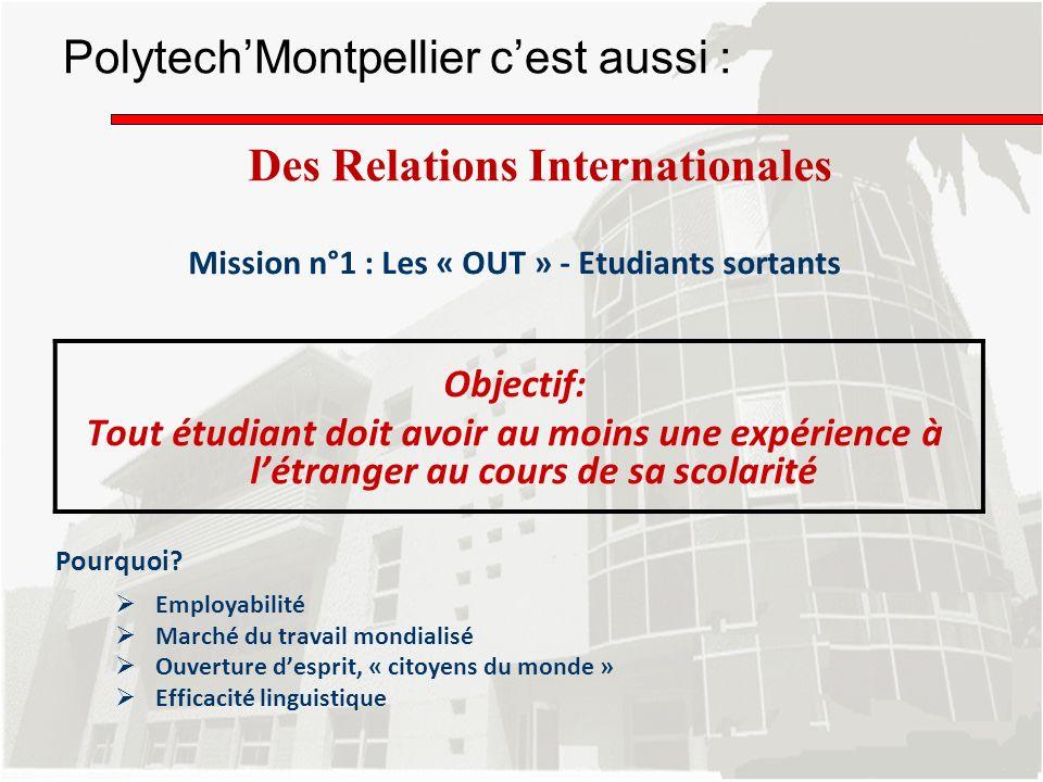 PolytechMontpellier cest aussi : Des Relations Internationales Mission n°1 : Les « OUT » - Etudiants sortants Objectif: Tout étudiant doit avoir au mo