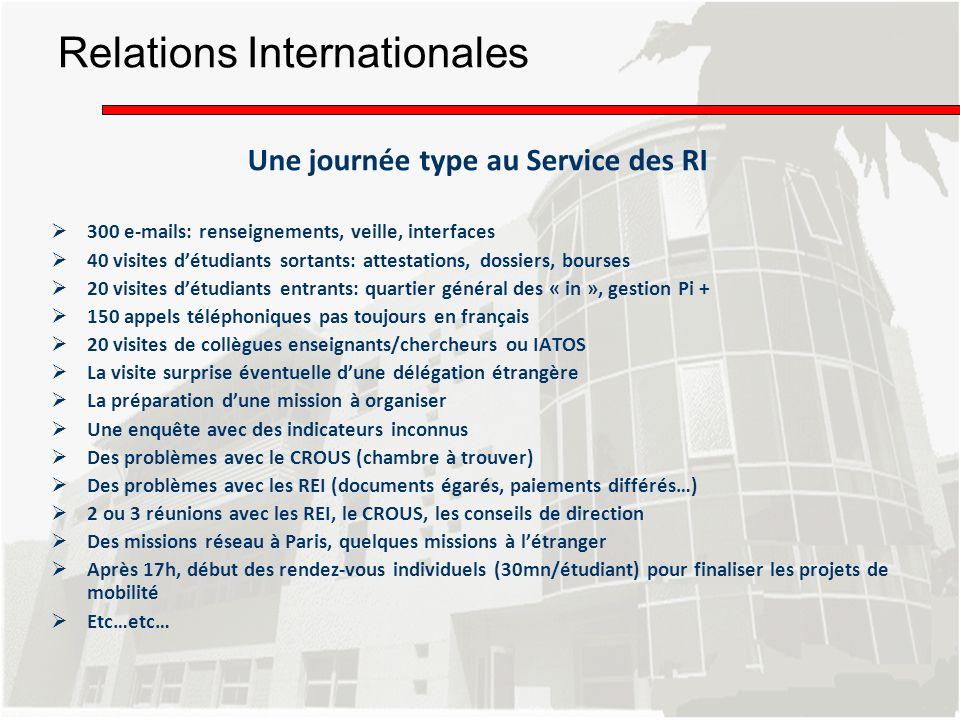Une journée type au Service des RI 300 e-mails: renseignements, veille, interfaces 40 visites détudiants sortants: attestations, dossiers, bourses 20