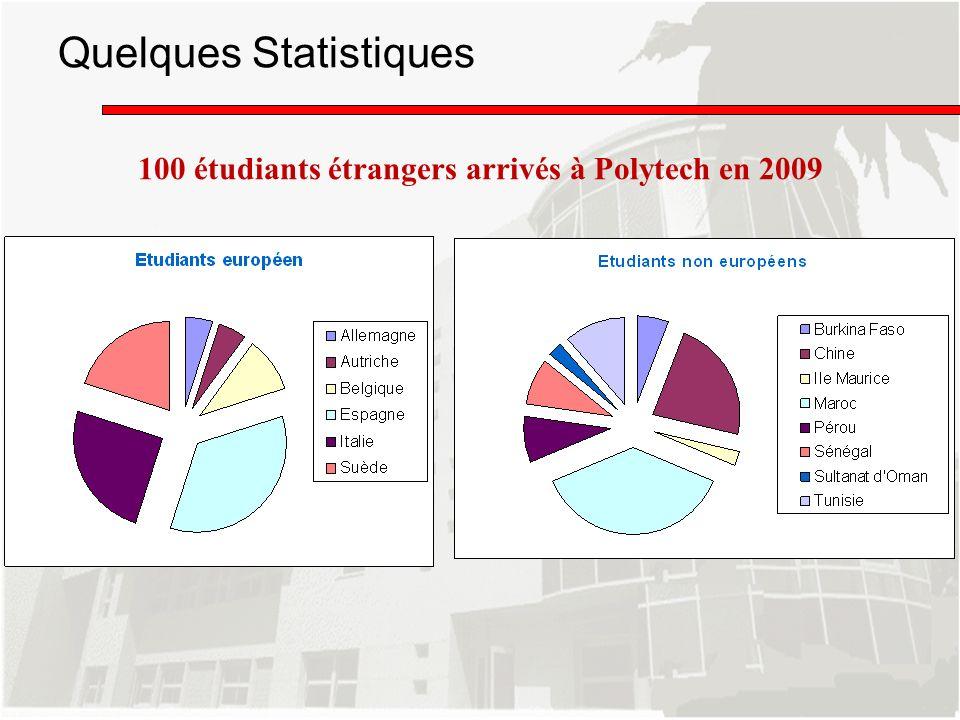 100 étudiants étrangers arrivés à Polytech en 2009 Quelques Statistiques