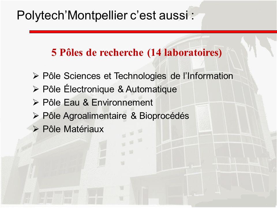 5 Pôles de recherche (14 laboratoires) Pôle Sciences et Technologies de lInformation Pôle Électronique & Automatique Pôle Eau & Environnement Pôle Agr