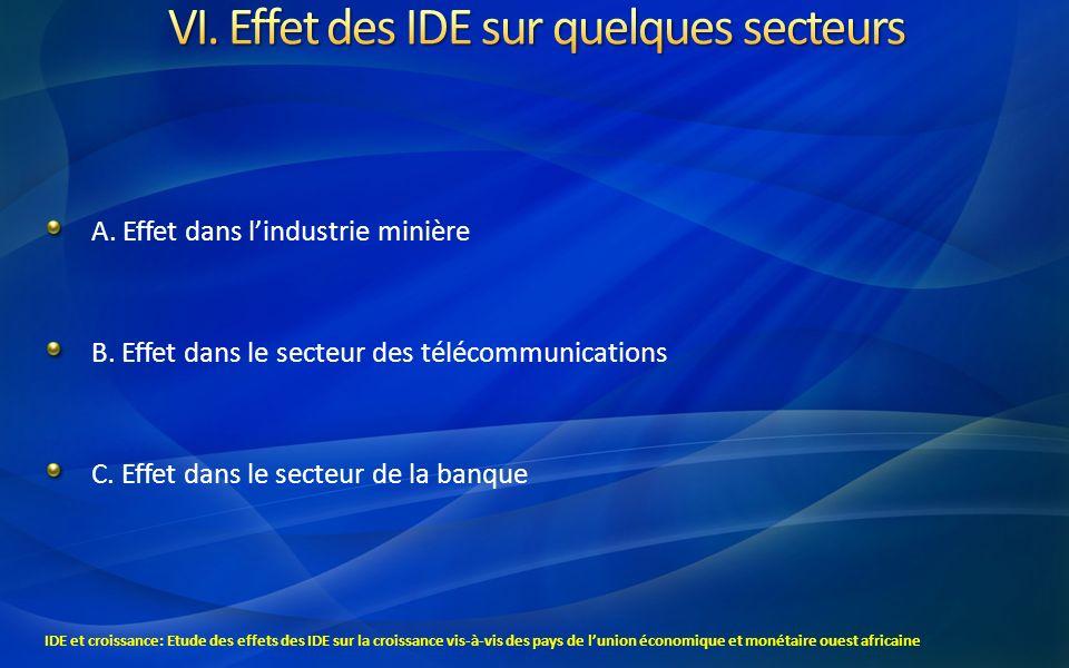 A. Effet dans lindustrie minière B. Effet dans le secteur des télécommunications C. Effet dans le secteur de la banque IDE et croissance: Etude des ef