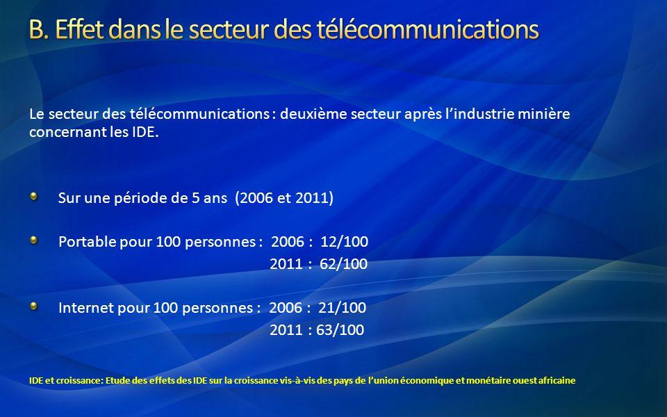 Le secteur des télécommunications : deuxième secteur après lindustrie minière concernant les IDE. Sur une période de 5 ans (2006 et 2011) Portable pou