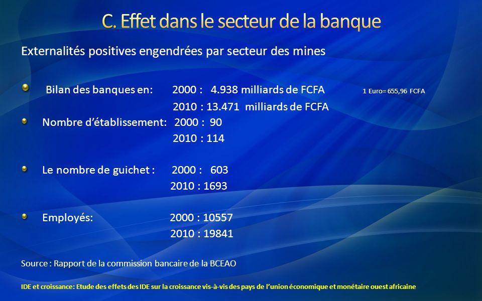 Externalités positives engendrées par secteur des mines Bilan des banques en: 2000 : 4.938 milliards de FCFA 1 Euro= 655,96 FCFA 2010 : 13.471 milliar