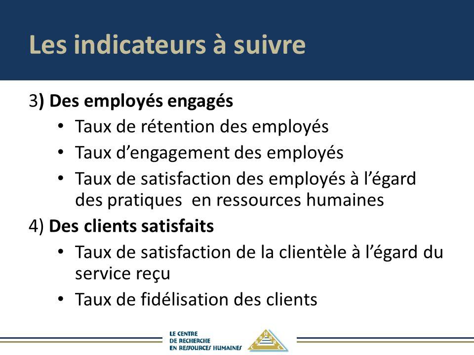 Les indicateurs à suivre 3) Des employés engagés Taux de rétention des employés Taux dengagement des employés Taux de satisfaction des employés à léga