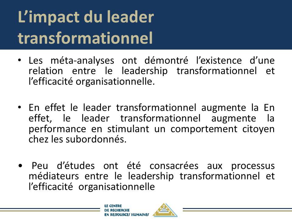 Limpact du leader transformationnel Les méta-analyses ont démontré lexistence dune relation entre le leadership transformationnel et lefficacité organisationnelle.