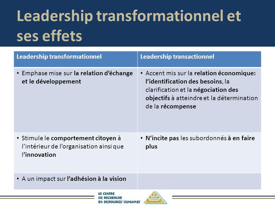 Leadership transformationnel et ses effets Leadership transformationnelLeadership transactionnel Emphase mise sur la relation déchange et le développe