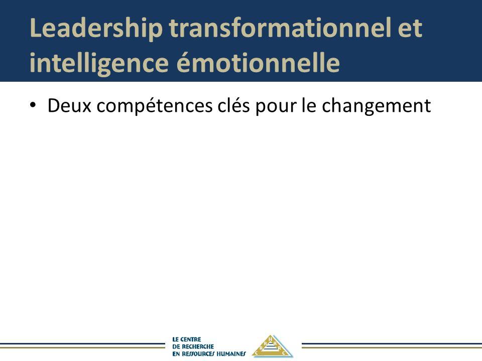 Leadership transformationnel et intelligence émotionnelle Deux compétences clés pour le changement