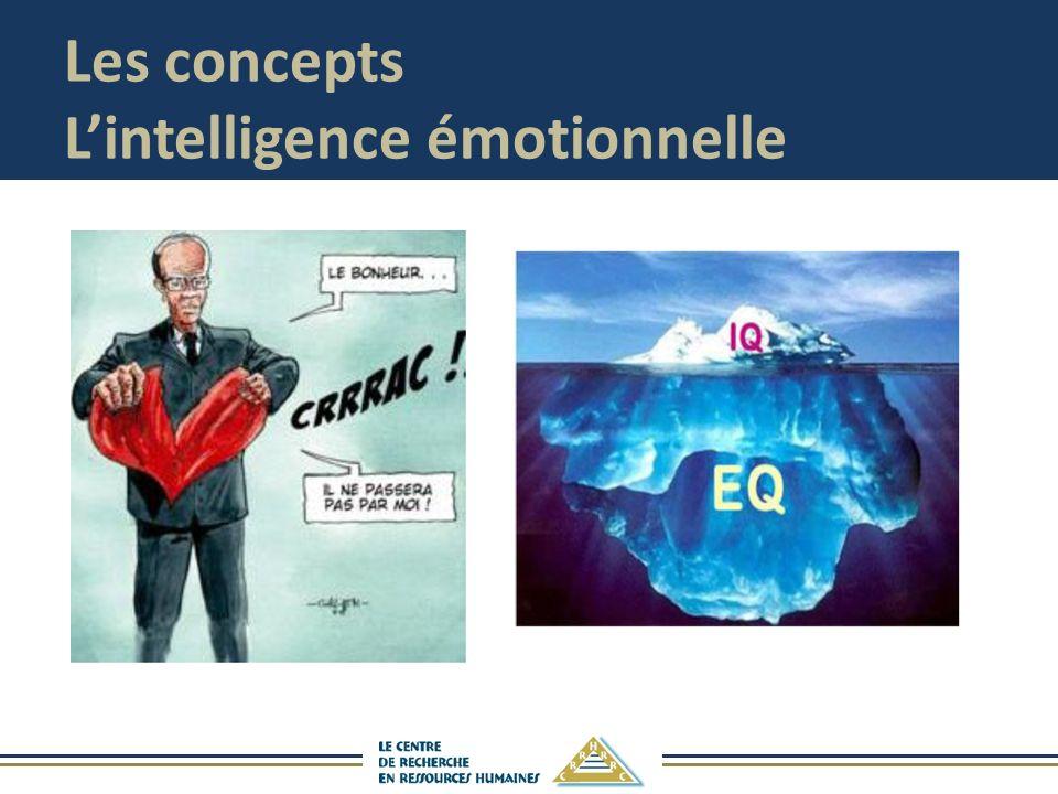 Les concepts Lintelligence émotionnelle