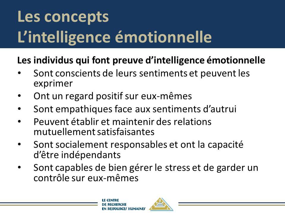 Les individus qui font preuve dintelligence émotionnelle Sont conscients de leurs sentiments et peuvent les exprimer Ont un regard positif sur eux-mêm